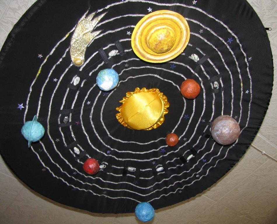Как сделать и из чего макет солнечной системы