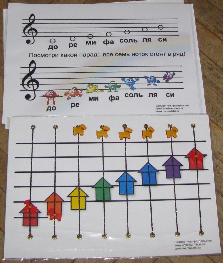 Музыкальные инструменты в картинках раскраски 12