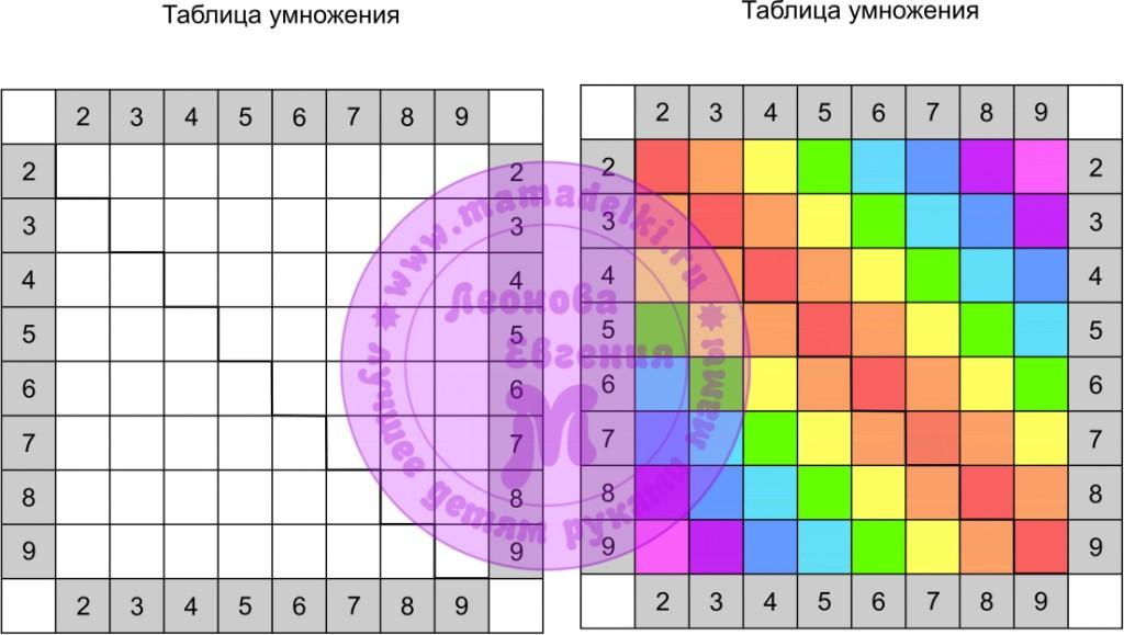 Таблицы образец